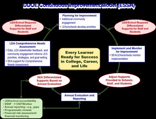 Needs Assessment Needs Assessment – Stakeholder Needs Analysis Template