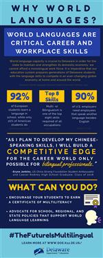 educator infographic
